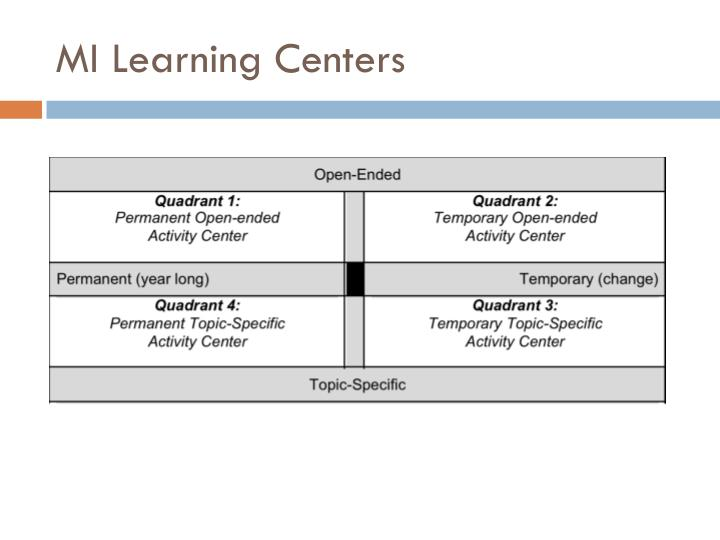 MI Learning Centers