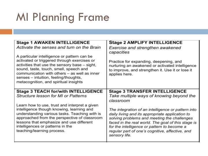 MI Planning Frame