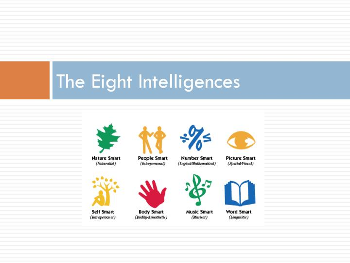 The Eight Intelligences