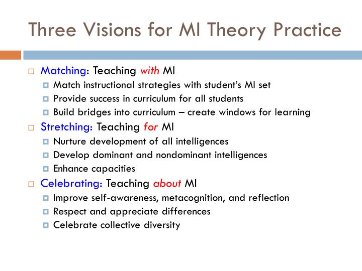 Three Visions for MI Theory Practice