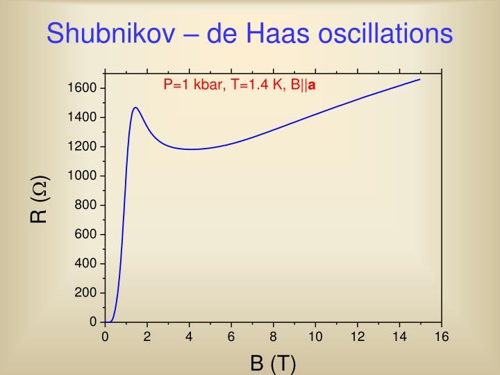 Shubnikov – de Haas oscillations