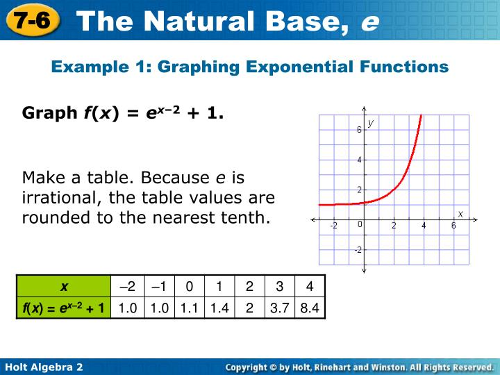 Example 1: Graphing Exponential Functions