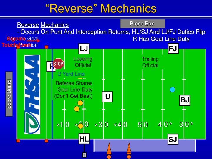 """Reverse"" Mechanics"