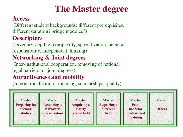 The Master degree
