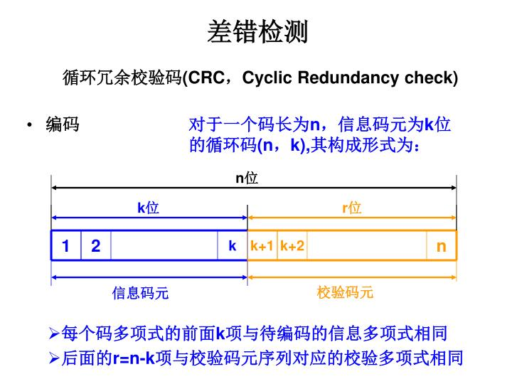 Crc cyclic redundancy check1