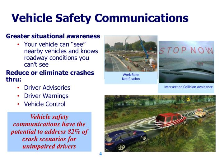 Ppt Vehicle Safety Communications Commercial Vehicle V2v