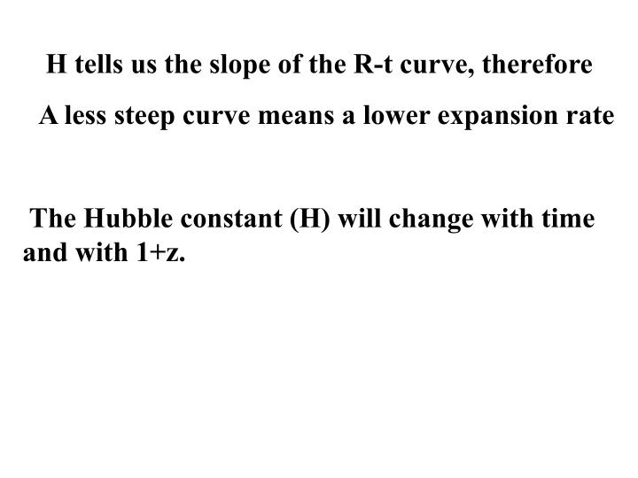 H tells us the slope of the R-t curve, therefore
