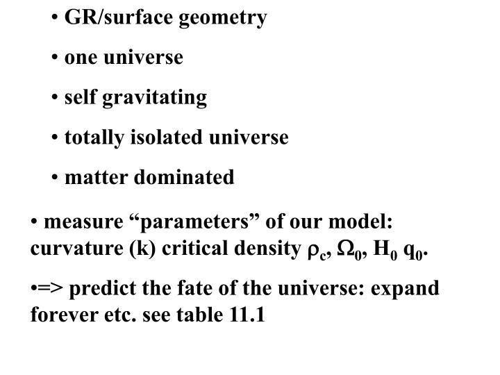 GR/surface geometry