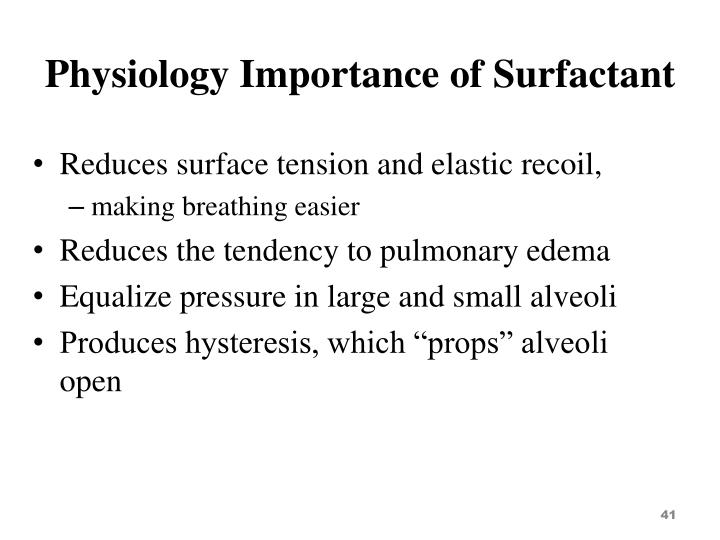 Physiology Importance of Surfactant