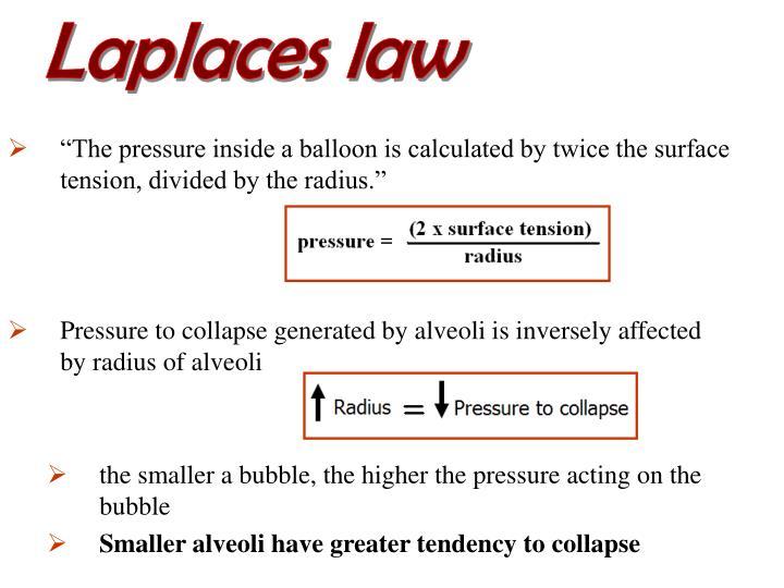 Laplaces law