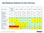 seal elastomer selection for sour services