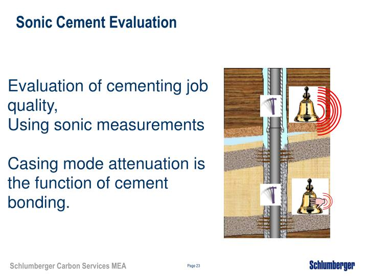 Sonic Cement Evaluation