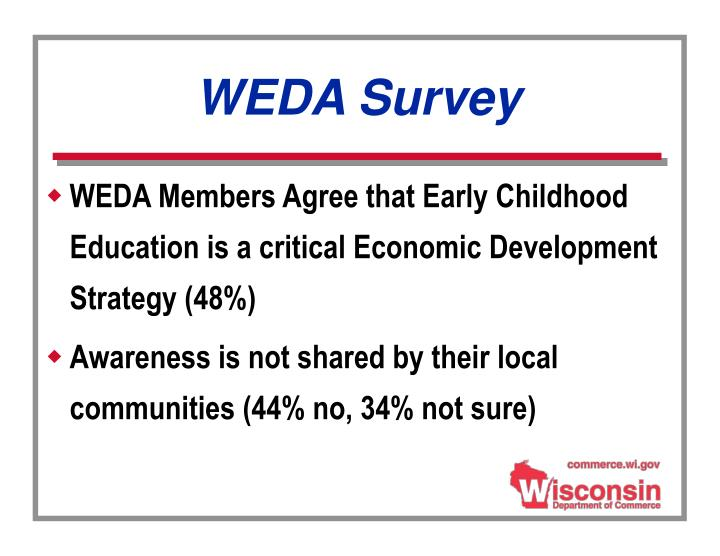 WEDA Survey