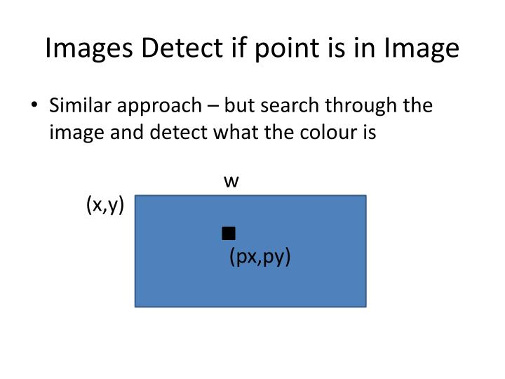 Images Detect if point is in Image