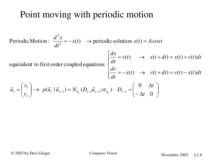 Point moving with periodic motion