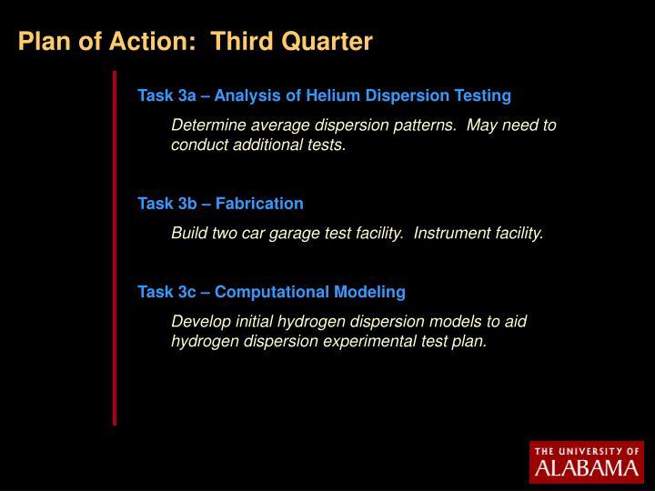 Plan of Action:  Third Quarter