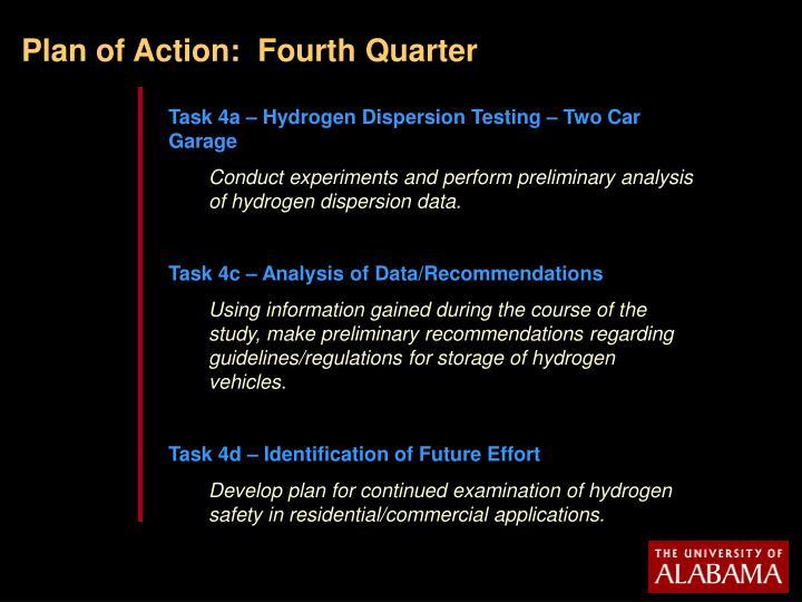 Plan of Action:  Fourth Quarter