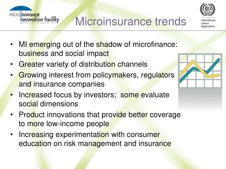 Microinsurance trends