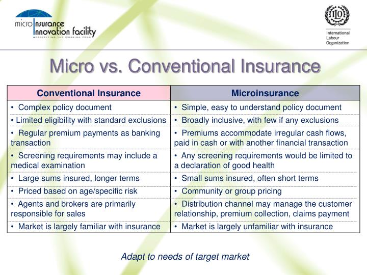 Micro vs. Conventional Insurance