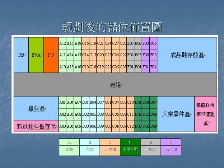 規劃後的儲位佈置圖