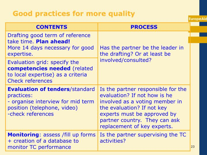 Good practices for more quality