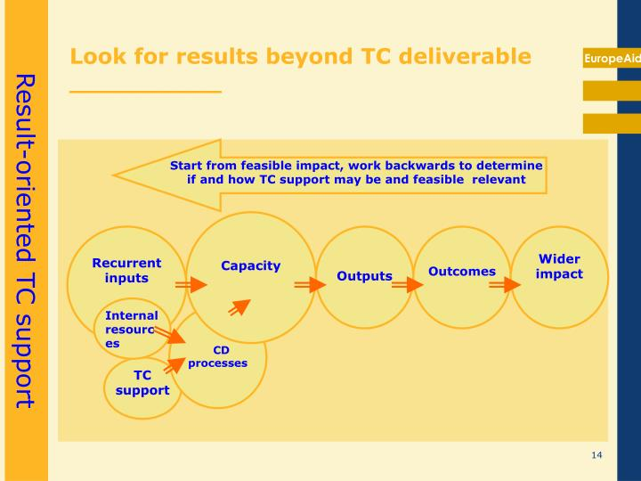 Look for results beyond TC deliverable  __________
