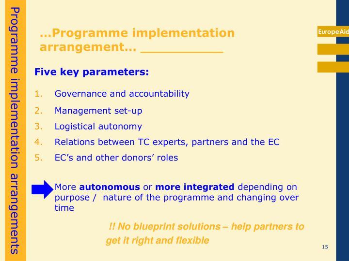 …Programme implementation arrangement… __________