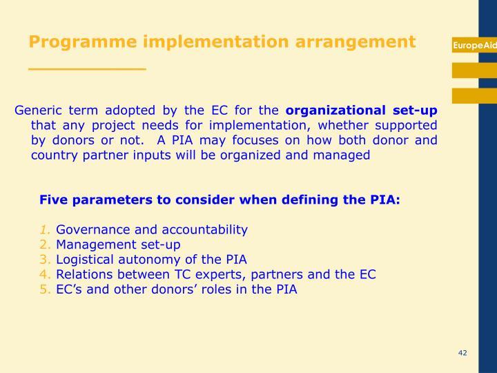 Programme implementation arrangement __________