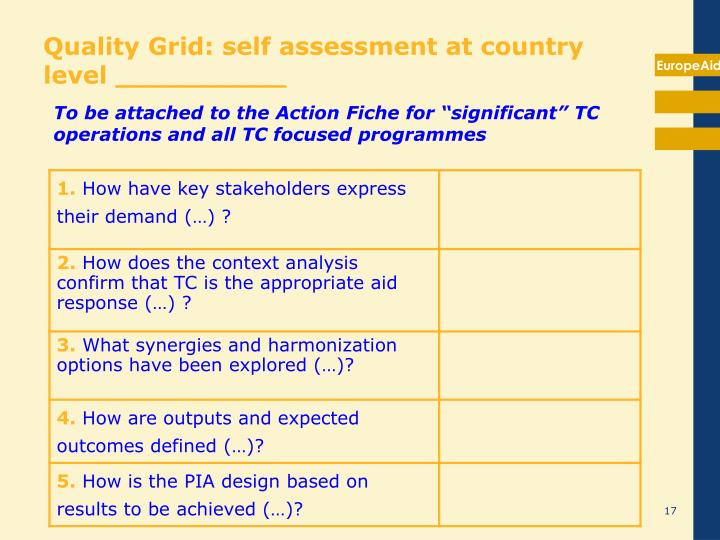 Quality Grid: self assessment at country level __________