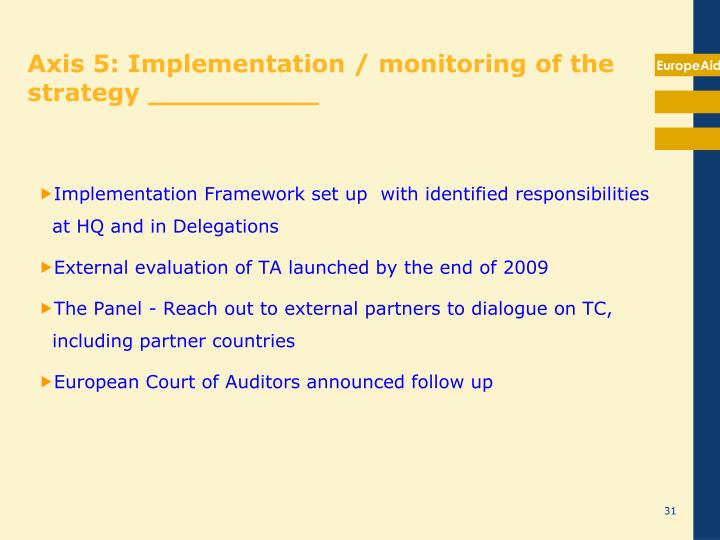 Implementation Framework set up  with identified responsibilities at HQ and in Delegations