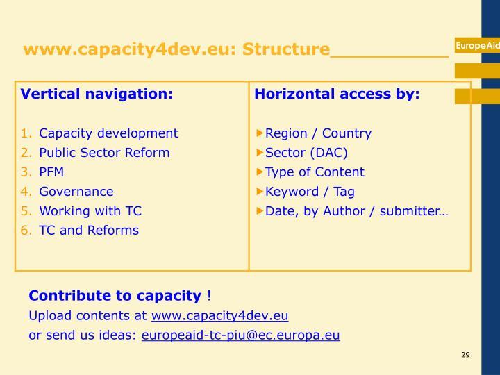 www.capacity4dev.eu: Structure__________