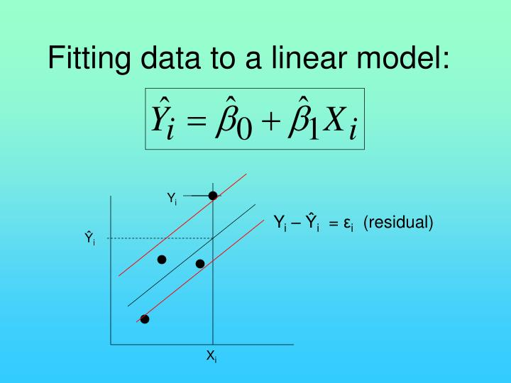 Fitting data to a linear model: