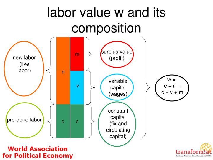 labor value w and its composition
