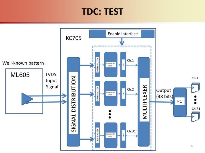 TDC: TEST