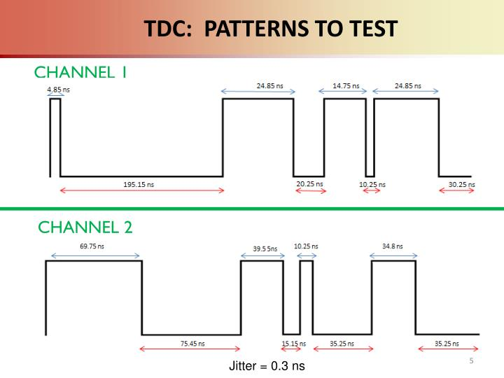 TDC:  PATTERNS TO TEST