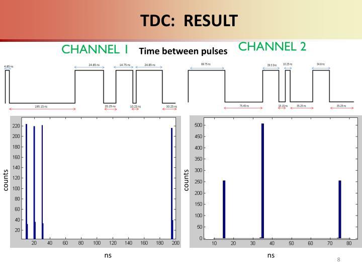 TDC:  RESULT