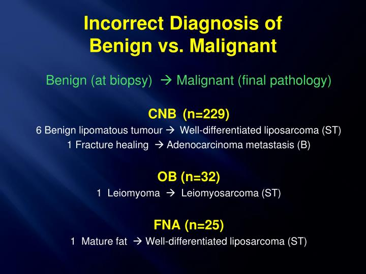 Incorrect Diagnosis of