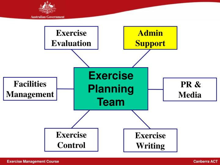 Exercise Evaluation