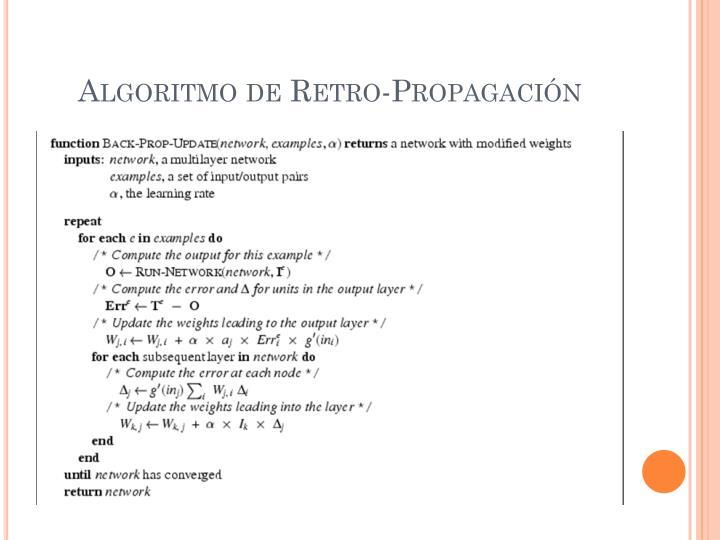 Algoritmo de Retro-Propagación