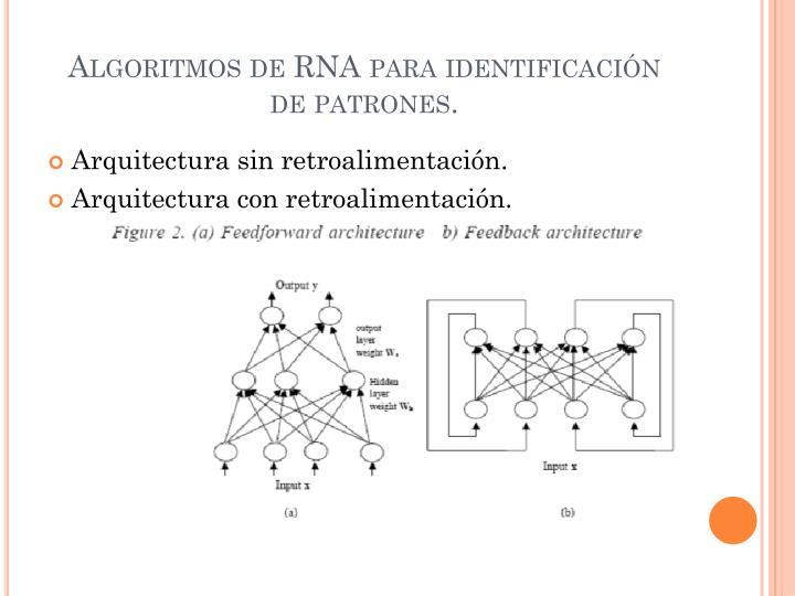 Algoritmos de RNA para identificación de patrones.