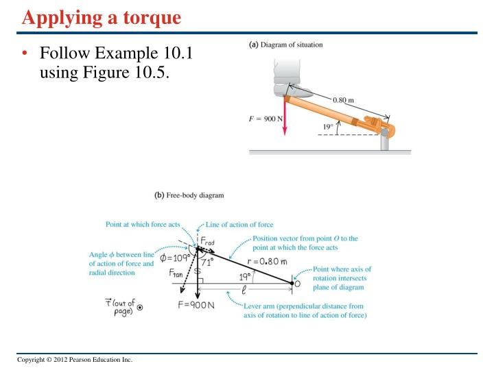 Applying a torque