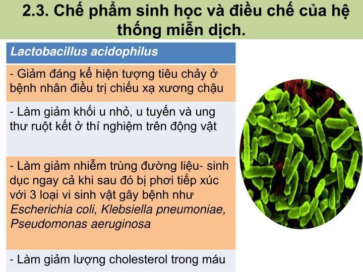 2.3. Chế phẩm sinh học và điều chế của hệ thống miễn dịch.