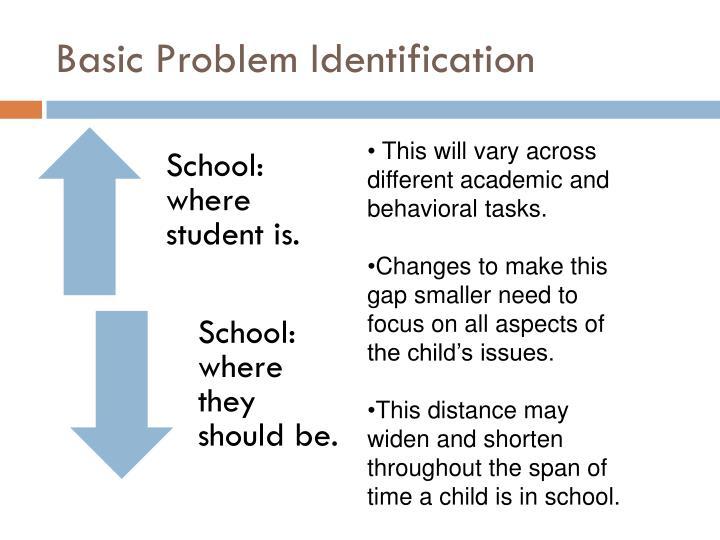 Basic Problem Identification