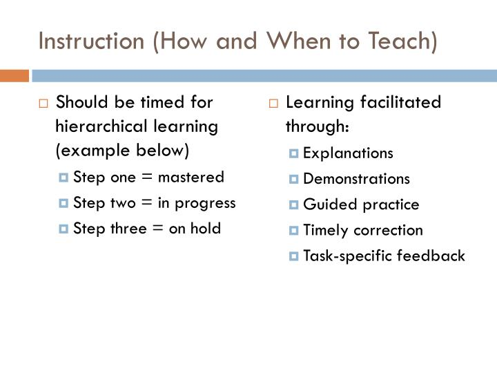 Instruction (How and When to Teach)