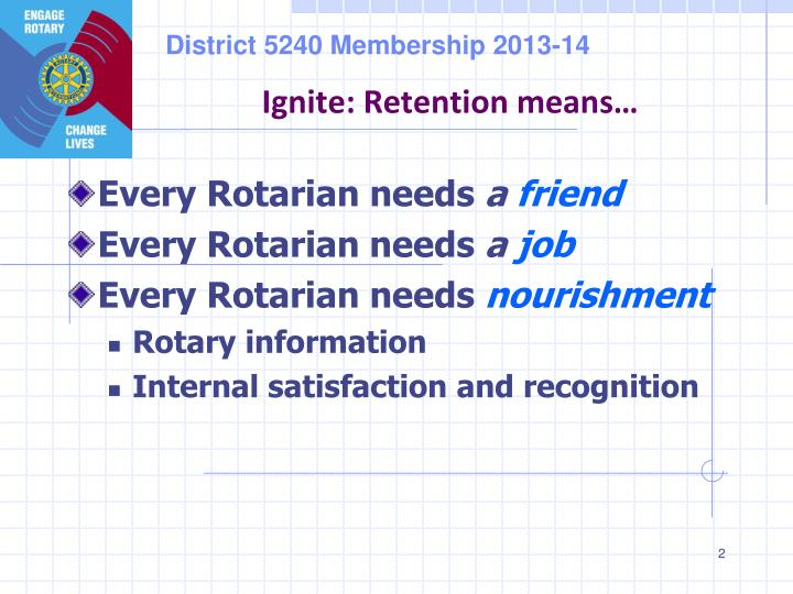 Ignite: Retention means…
