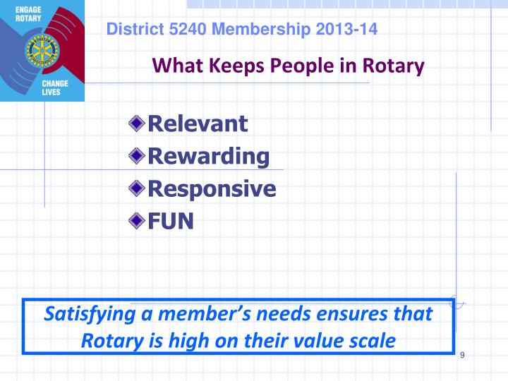 What Keeps People in Rotary
