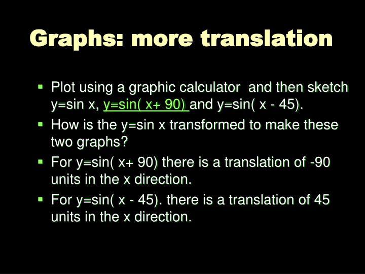 Graphs: more translation