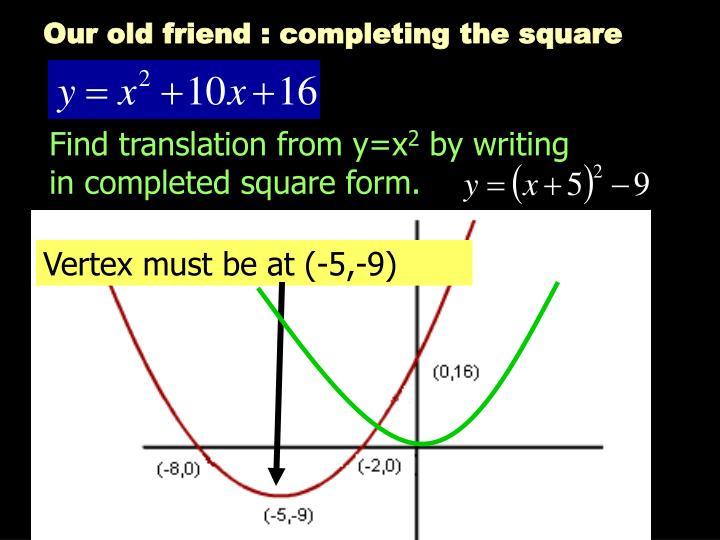 Vertex must be at (-5,-9)
