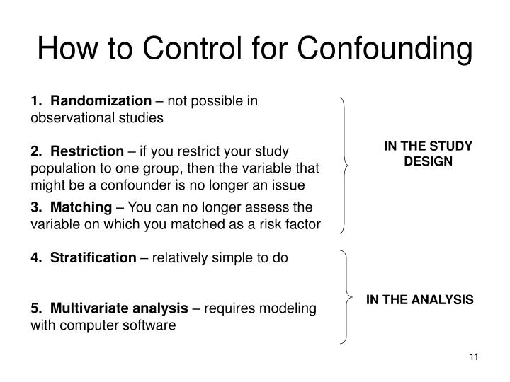 How to Control for Confounding