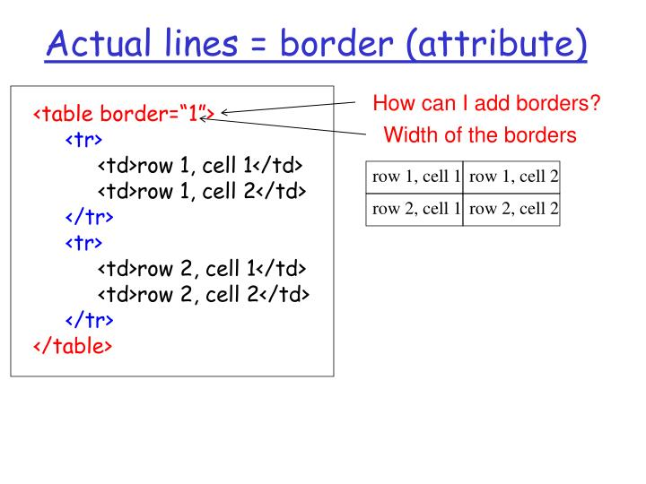 Actual lines = border (attribute)